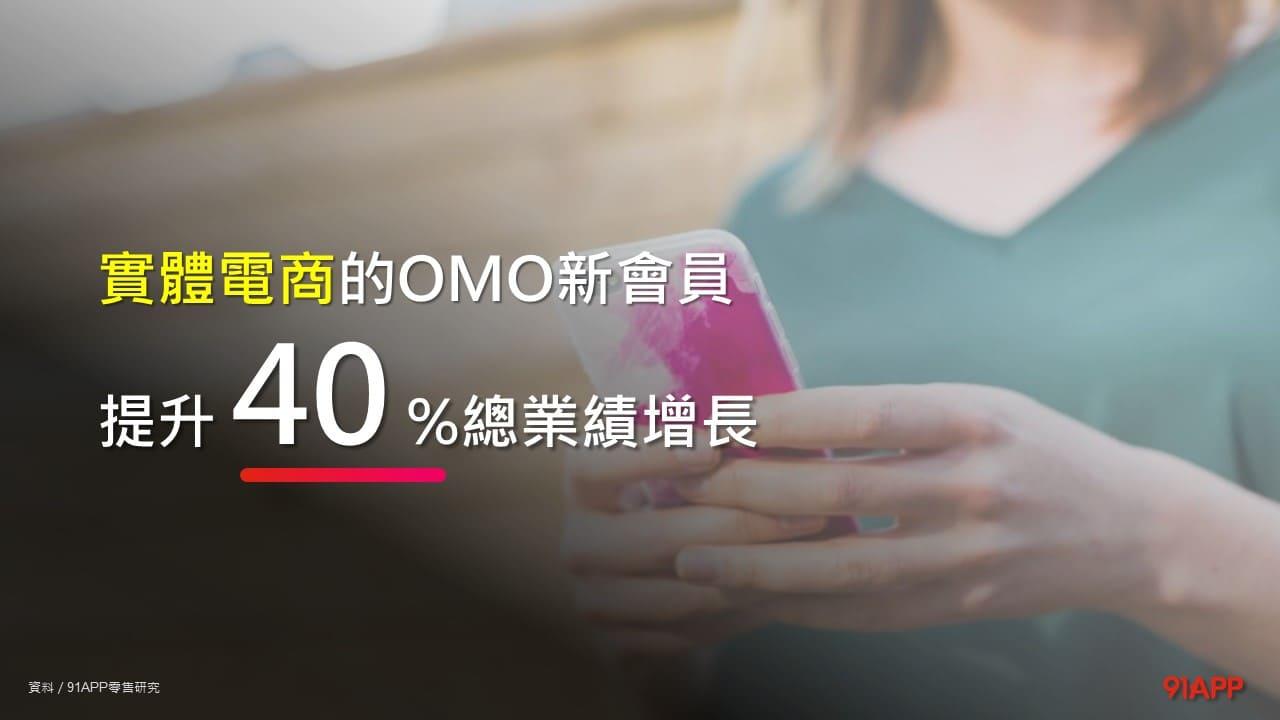 實體店商 OMO 新會員帶來 40% 業績增長