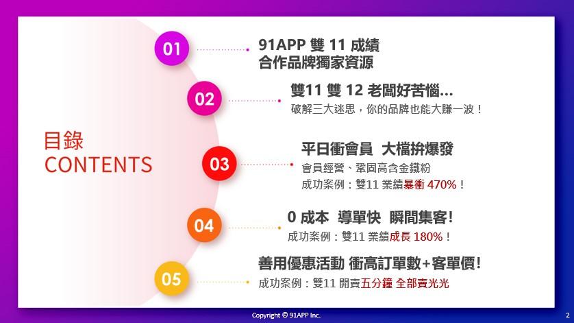 雙11 雙12 怎麼做活動衝業績?會員、集客、行銷促購