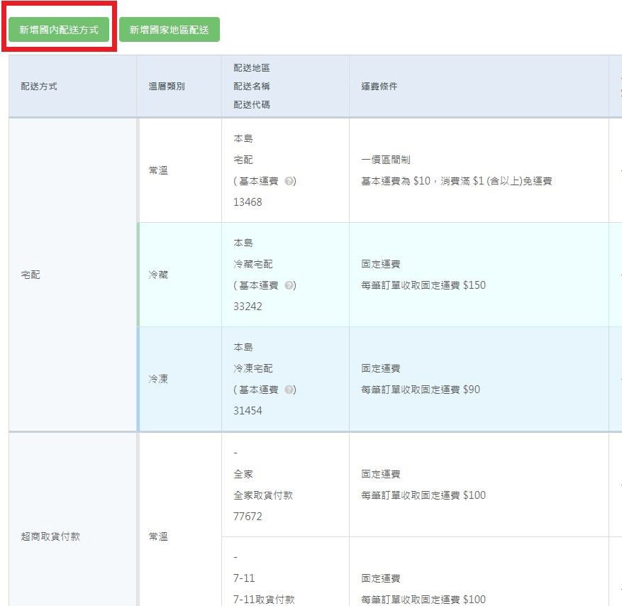 購物官網新增國內物流配送方式(91APP 後台操作教學)