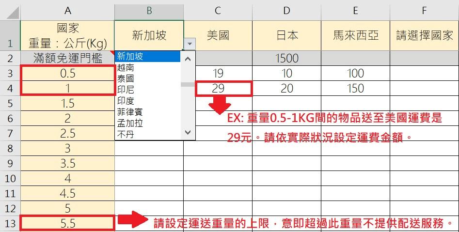 購物官網新增海外物流配送國家和運費(91APP 後台操作教學)
