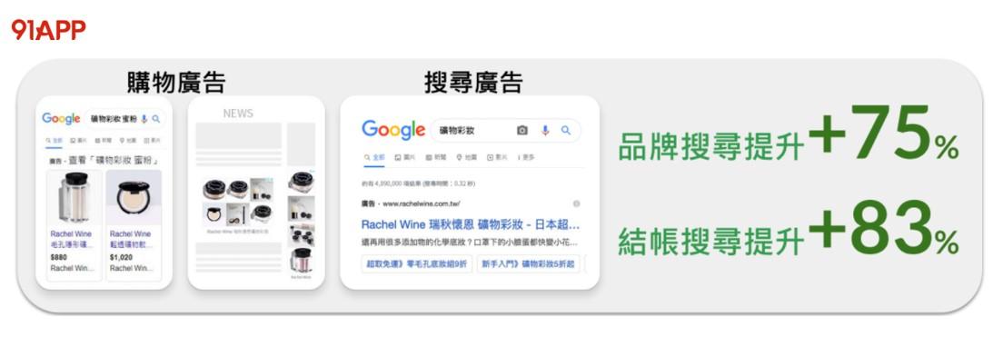 Google 廣告預算配置
