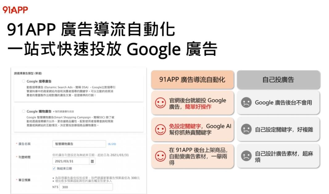 廣告導流自動化:投放 Google 廣告