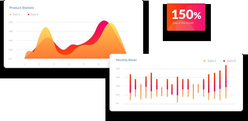 網站流量穩定成長