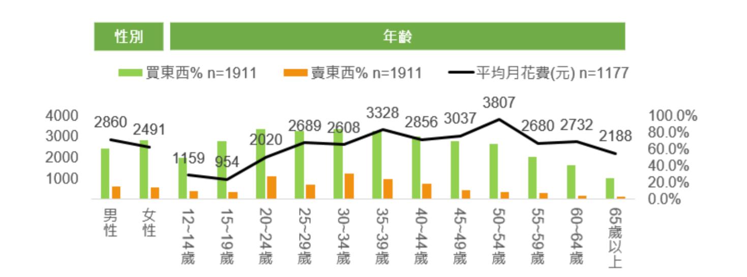 財團法人台灣網路資訊中心