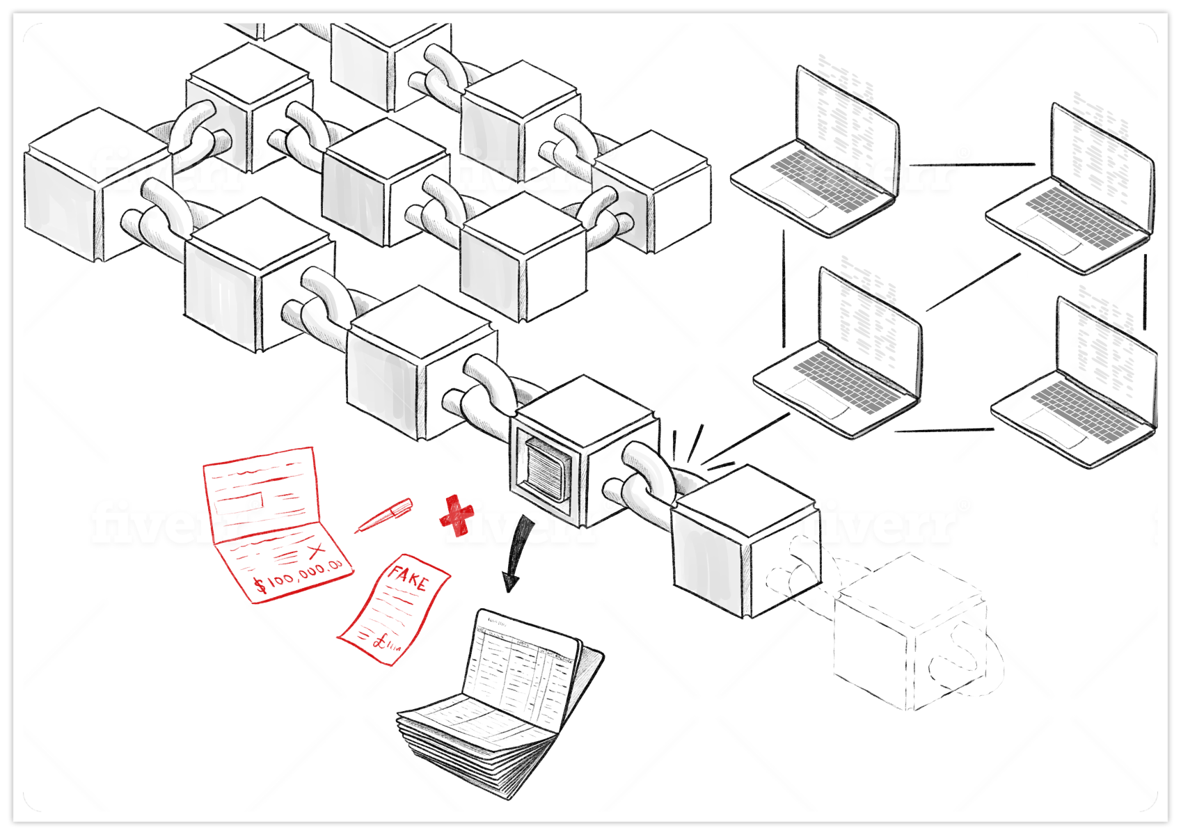 SEO 文章優化:以圖示方式搭配說明複雜的「區塊鏈」概念