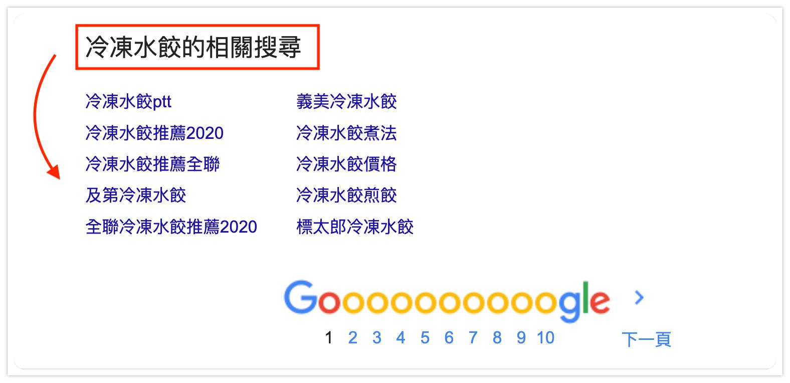 關鍵字研究: Google 搜尋最下方的「相關搜尋(Searches related to)」找靈感
